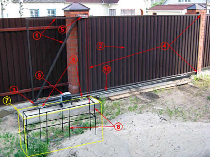 Автоматика откатных ворот своими руками фото